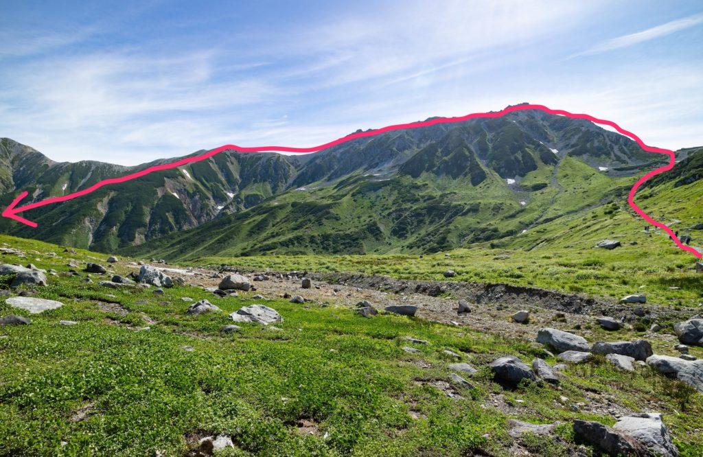 立山縦走ルート
