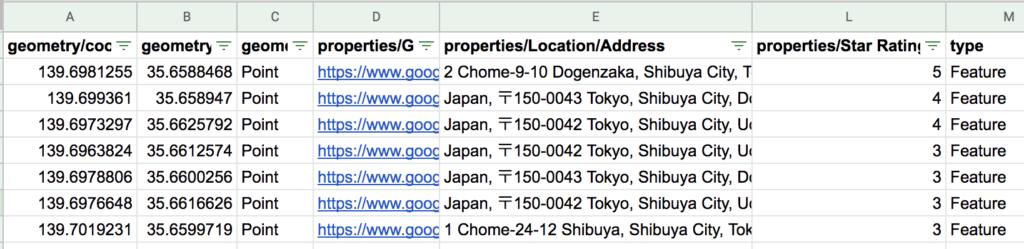 GoogleMap投稿データのCSV