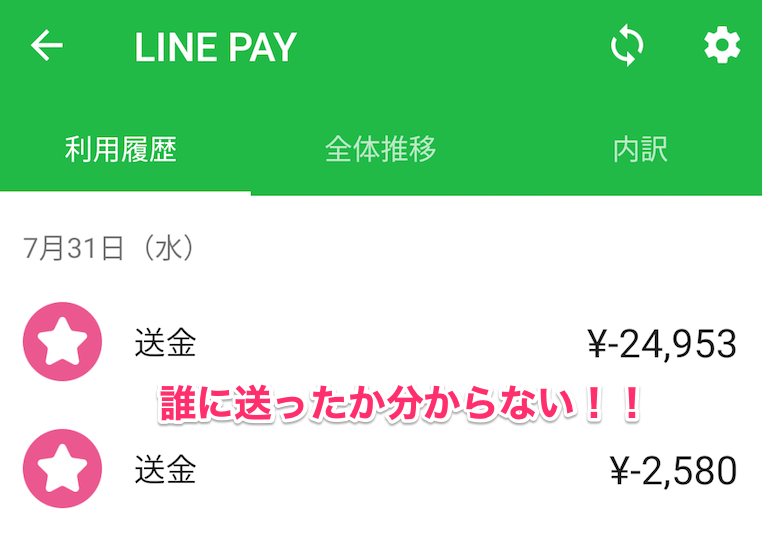 LINE Pay送金マネーフォワード画面