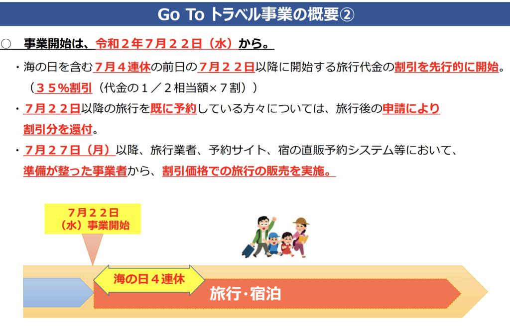 Gotoトラベルキャンペーン概要7月10日