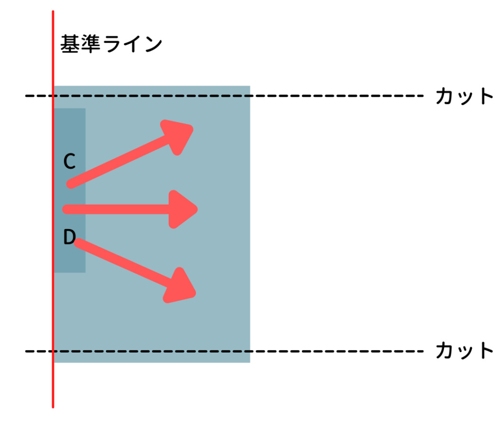 自分で壁紙を貼り替えるDIY-貼り方のコツ3
