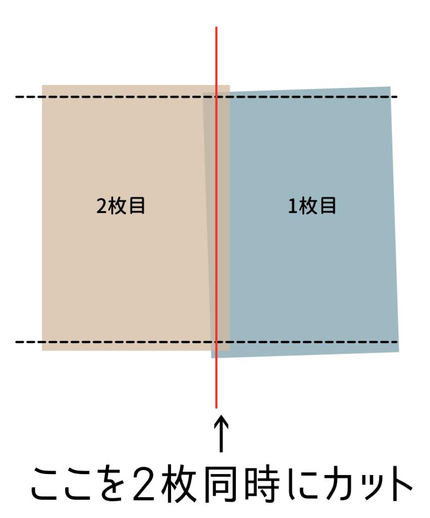 自分で壁紙を貼り替えるDIY-接合部のカット方法